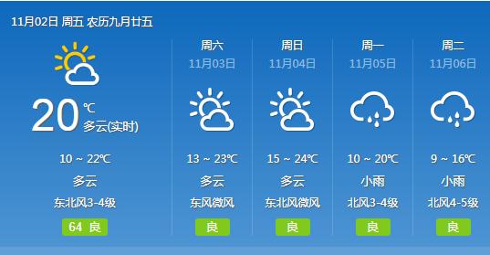 武汉下周开始降雨降温