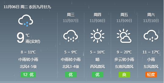 武汉今明两天降雨降温