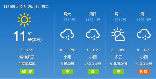 武汉周末有小雨低温触底反弹将升至10℃