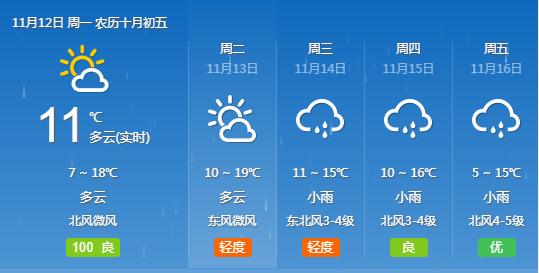 武汉周三小雨再次光临