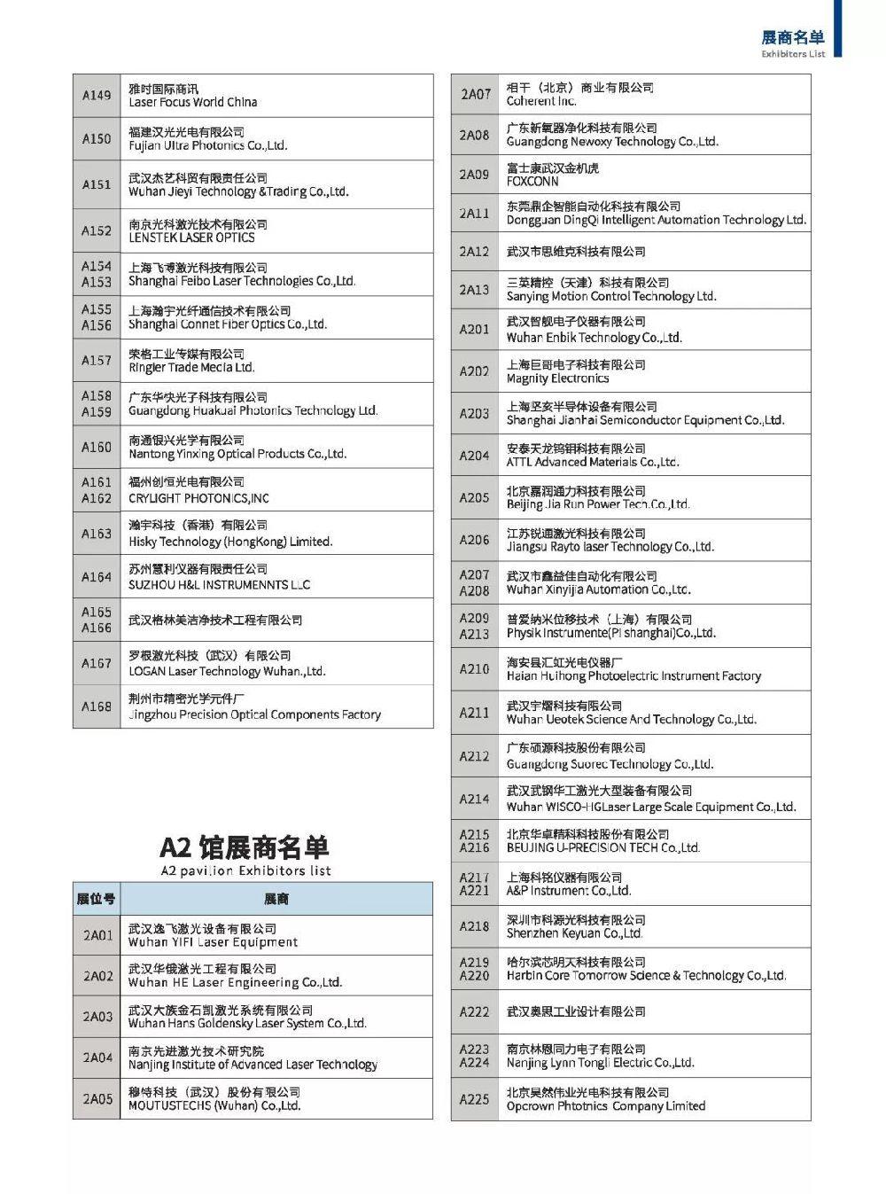 2018武汉光博会参展商名单