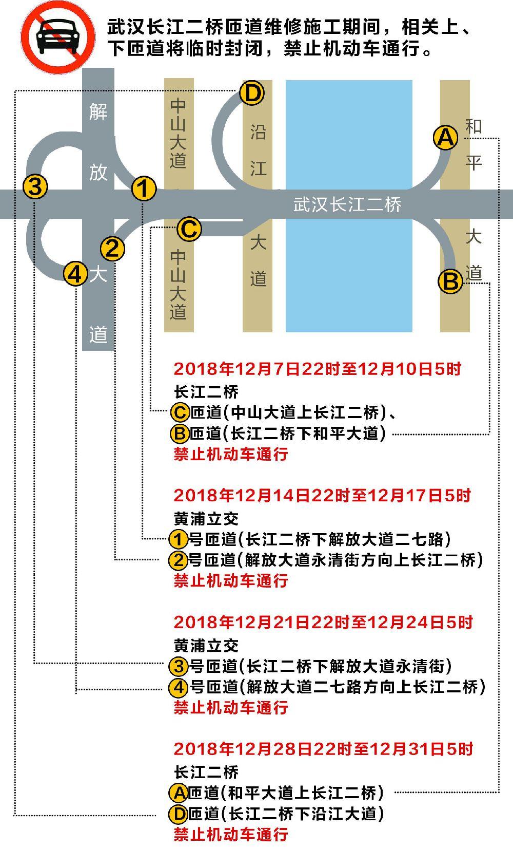 武汉长江二桥匝道7日起维修