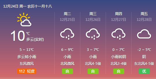 武汉后半周将迎大风降温天气