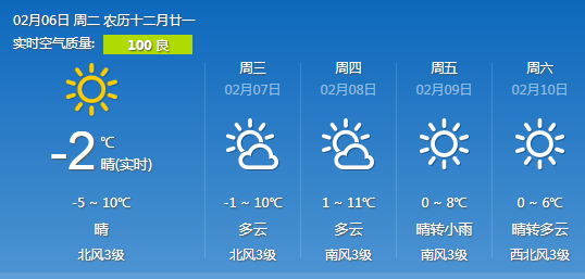 气温小幅回升 武汉晴冷中迎小年