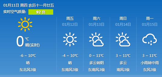 武汉明天小雨中过小年