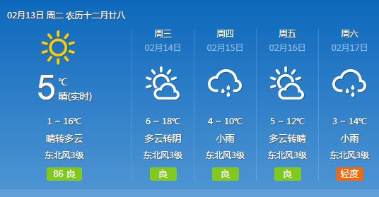 武汉今明两天气温继续走高 除夕当天小雨
