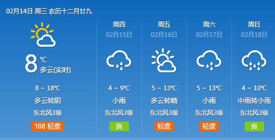 2018武汉春节天气