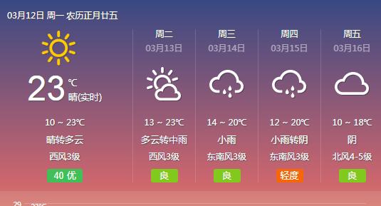 武汉后天起最高气温小幅下滑