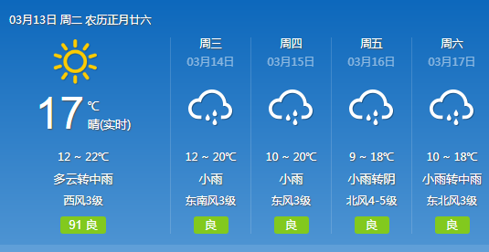 武汉今起三天雨水 高温波动不大
