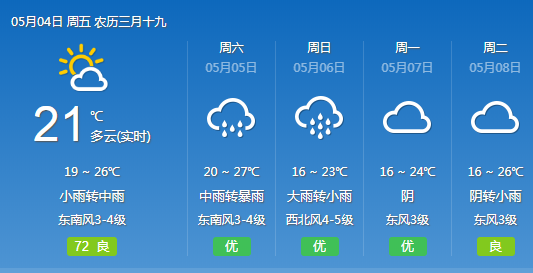 周末湖北再迎中到大雨