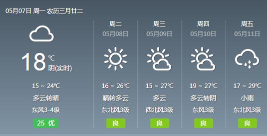 未来三天武汉天气晴好