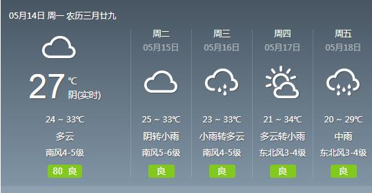 武汉本周后半将连下五天雨