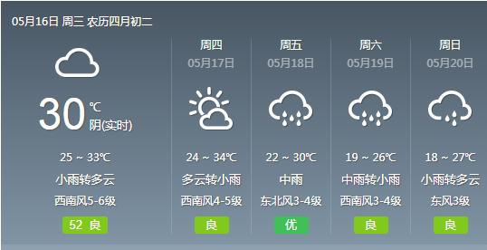武汉后天或有中到大雨送清凉