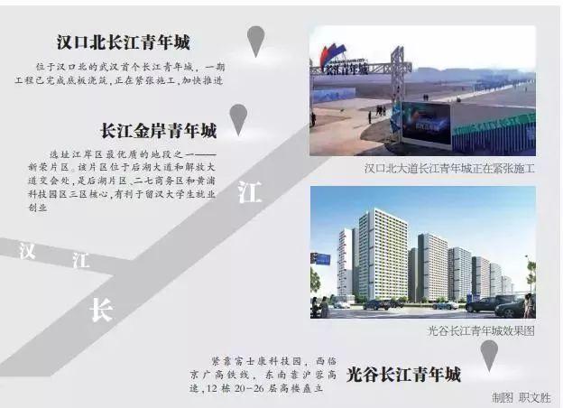 2018武汉安居房申请条件