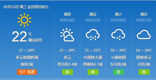 武汉未来两天无雨 25日雨水再来