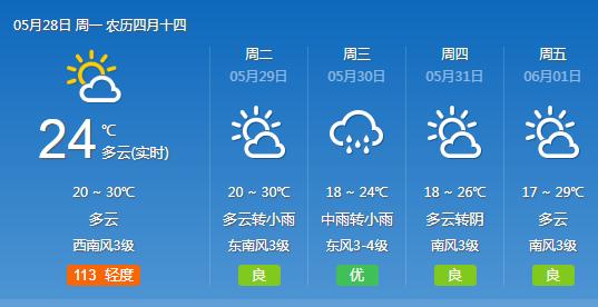 武汉本周二夜晚雨水再来降温