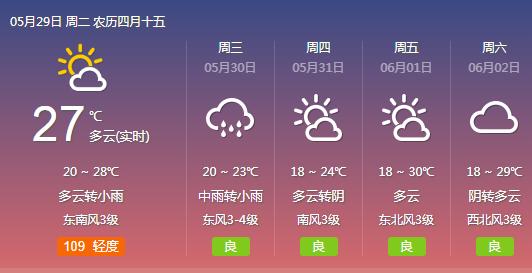 武汉今晚到周三将迎来降雨