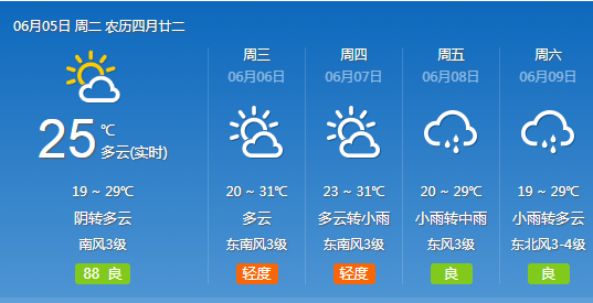 武汉未来三天多云最高气温31℃