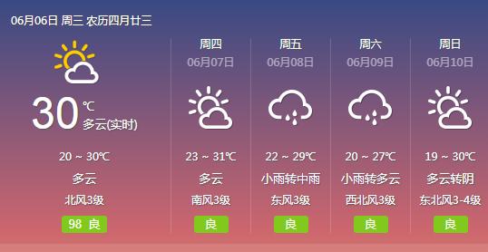 武汉高考天气预报出炉 8日阴天转小到中雨