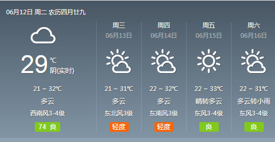 湖北本周迎来35℃+高温 注意防暑降温