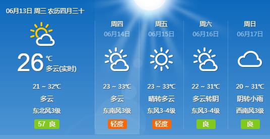 武汉端午节前天天蓝天白云