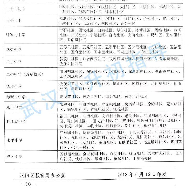 2018武汉汉阳区小升初对口划片一览