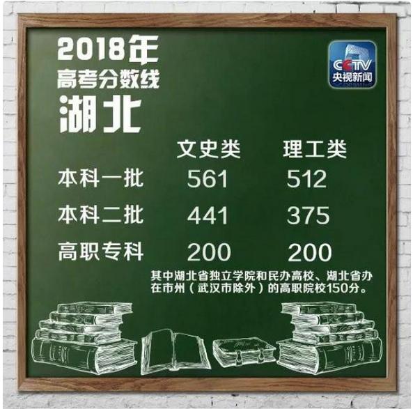 """中国392所""""野鸡大学""""名单曝光"""