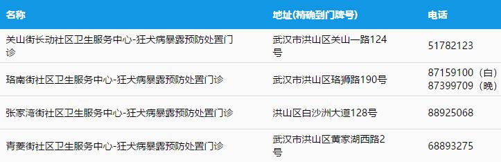 2019武汉洪山区狂犬疫苗在哪打