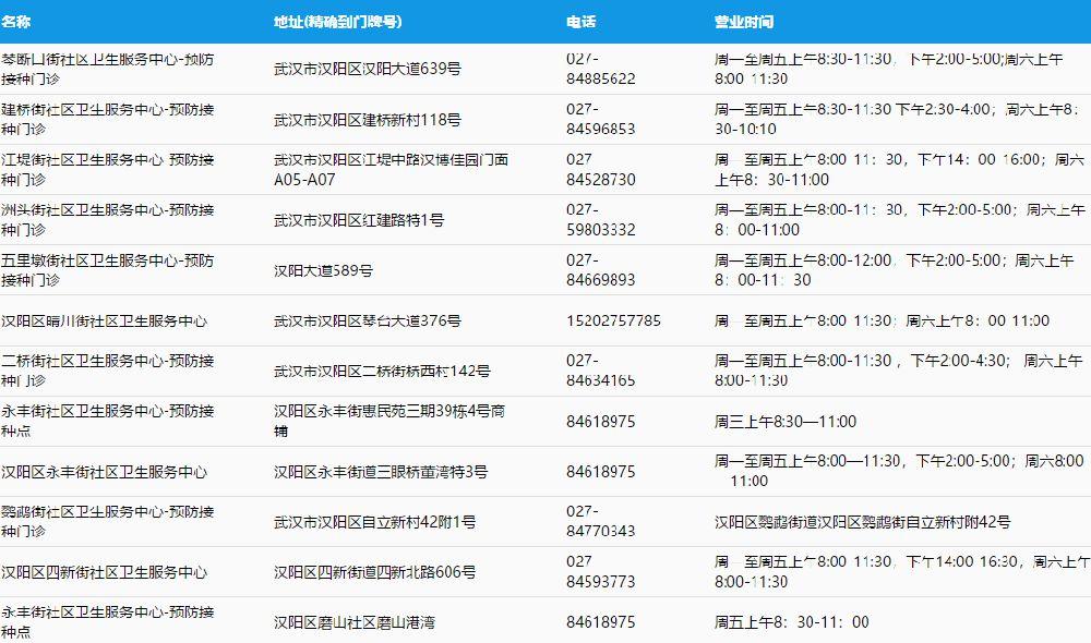 2019武汉儿童疫苗接种点