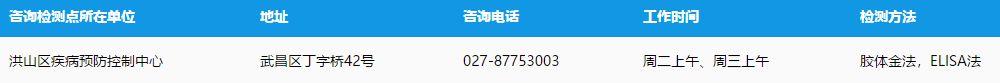 武汉艾滋病检测地点