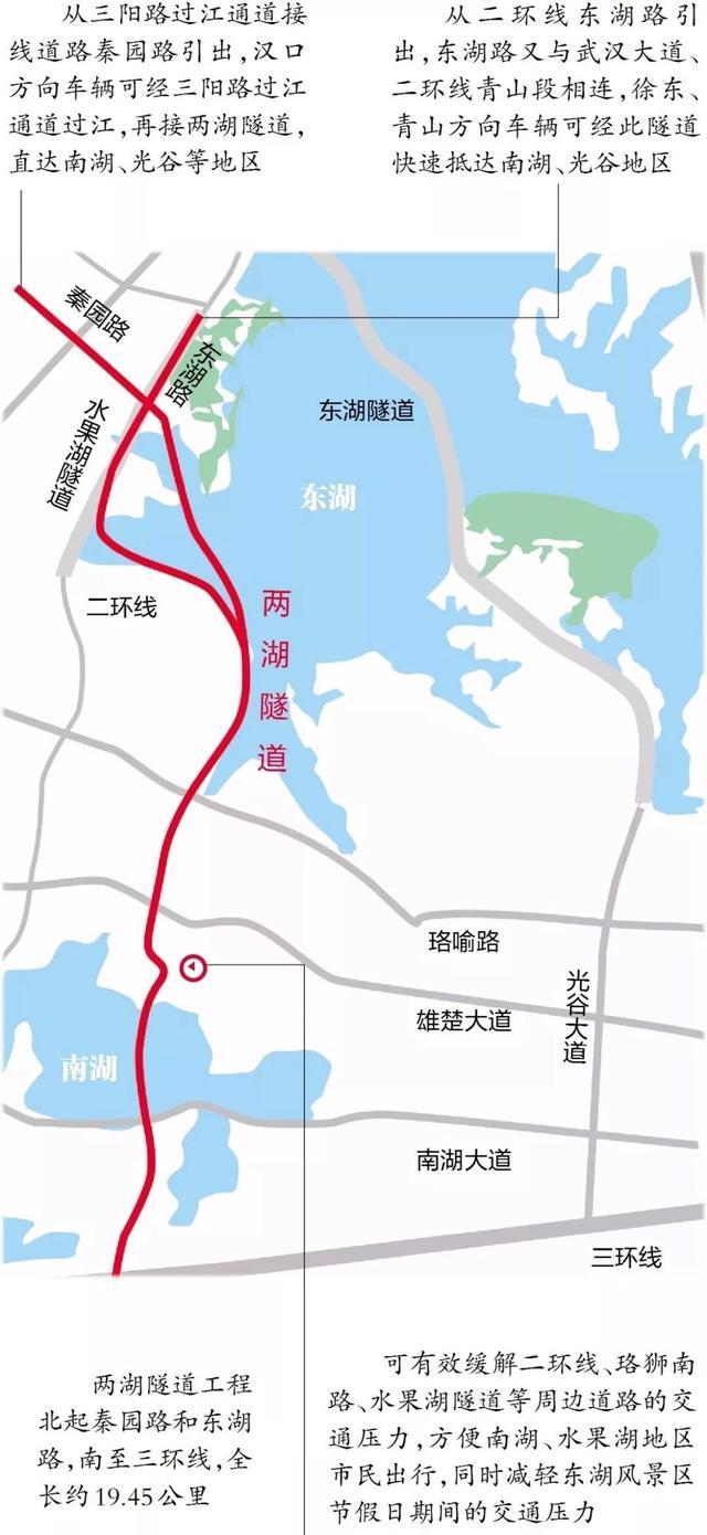 武汉又一新隧道今年开建 这些片区居民盼出头
