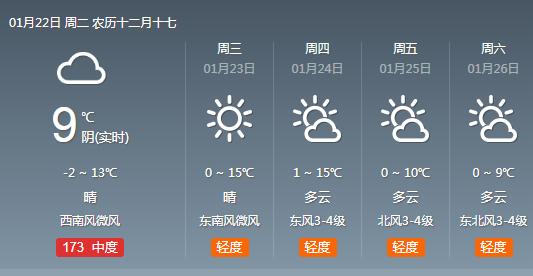春运第一周武汉连晴气温升