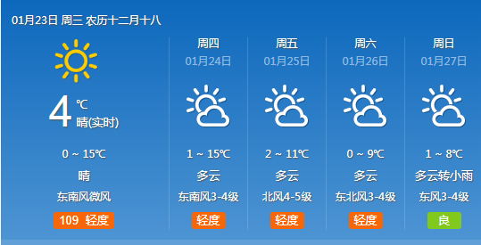 新一波冷空气来了 武汉又要降温