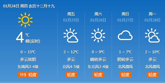 武汉未来三天高温连降6℃