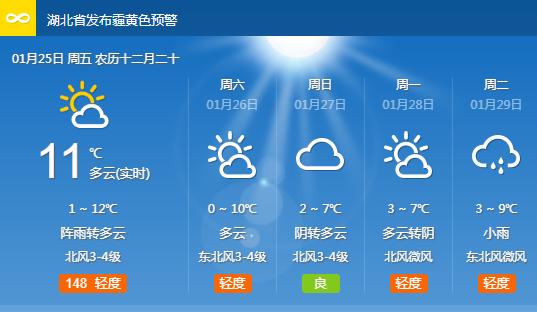 冷空气来了武汉气温下降5℃左右