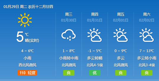 明后天武汉有雨周四转阴