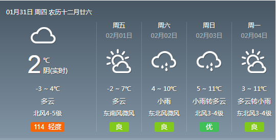 今起武汉有7级北风最低气温-3℃