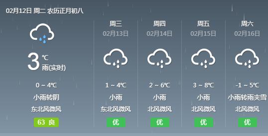 武汉未来三天持续阴雨湿冷