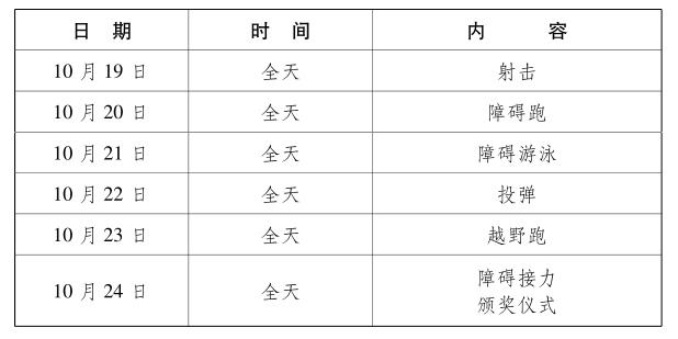 武汉军运会军事五项比赛时间