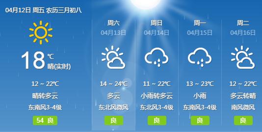 武汉周日多云局部小雨
