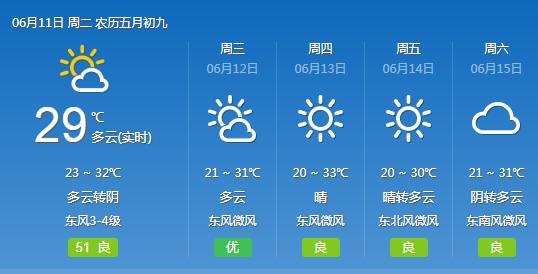 今起三天武汉天气以多云到晴天为主