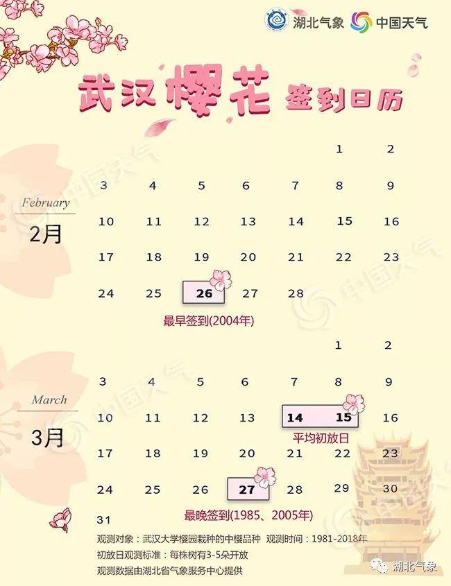 2019武大樱花节(开始时间 结束时间)