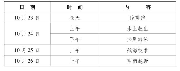 武汉军运会海军五项有什么项目