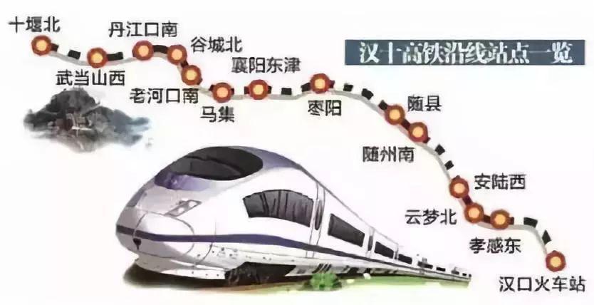 今年武汉坐高铁2小时到十堰