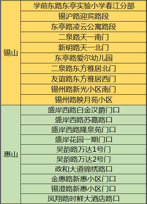 """2017无锡首批70条人行横道线严管路段""""出炉"""""""