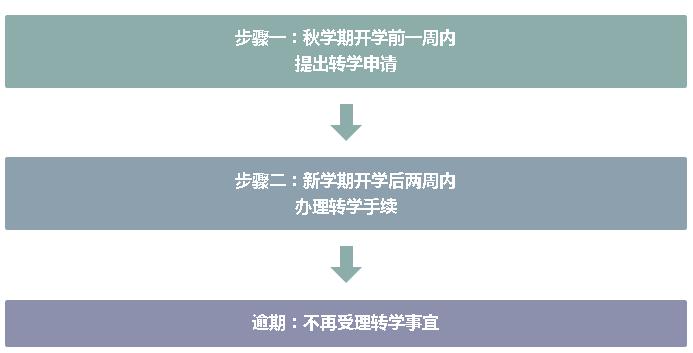 2017年江苏义务教育课程设置实验方案