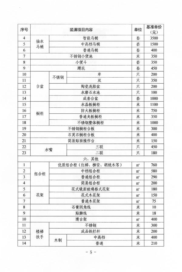 江阴市城区房屋拆迁补偿标准细化并上调