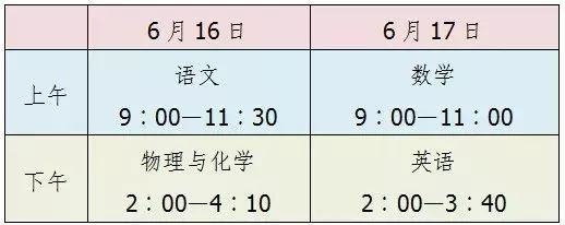 2018无锡中考方案(时间 考试科目)