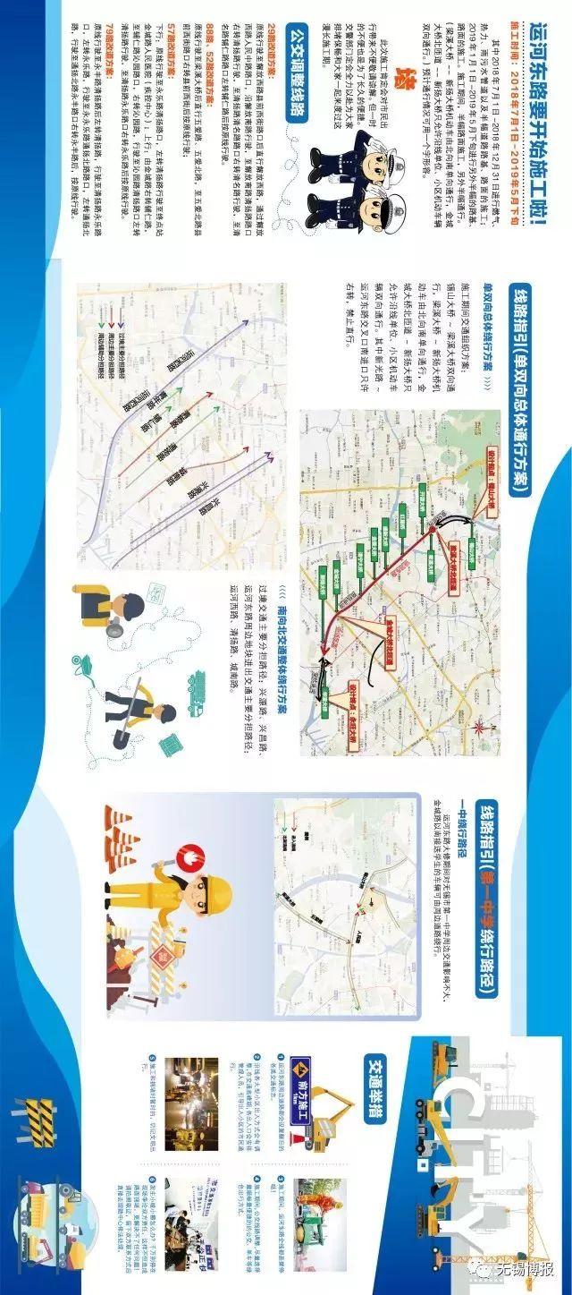 2018无锡无锡运河东路