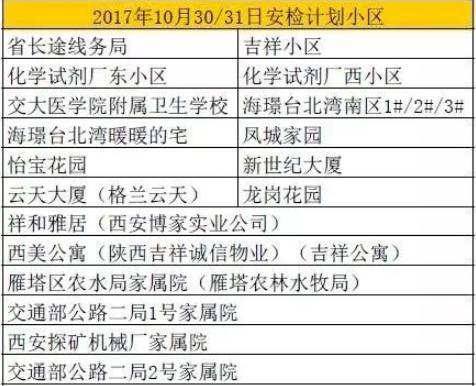 2017西安10月停气安检计划